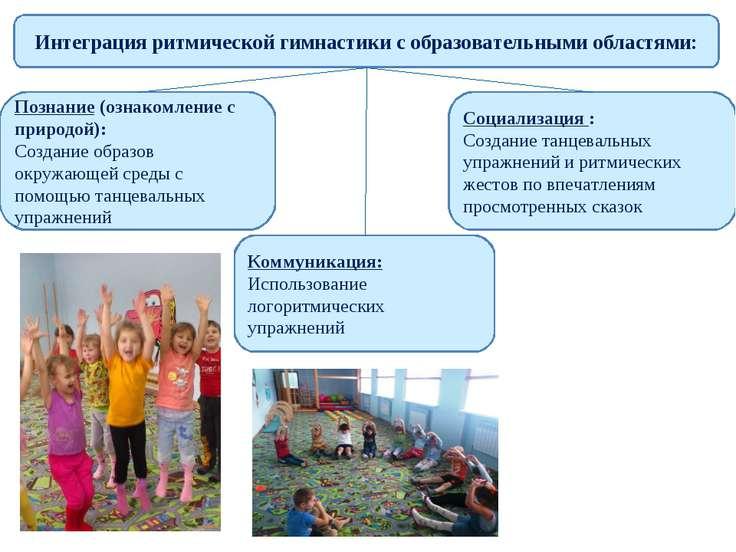Интеграция ритмической гимнастики с образовательными областями: Социализация ...