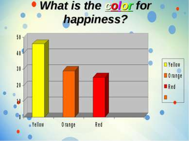 What is the color for happiness?