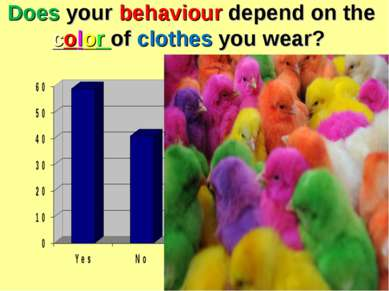 Does your behaviour depend on the color of clothes you wear?