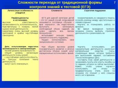 Сложности перехода от традиционной формы контроля знаний к тестовой (ЕГЭ) 7 Л...