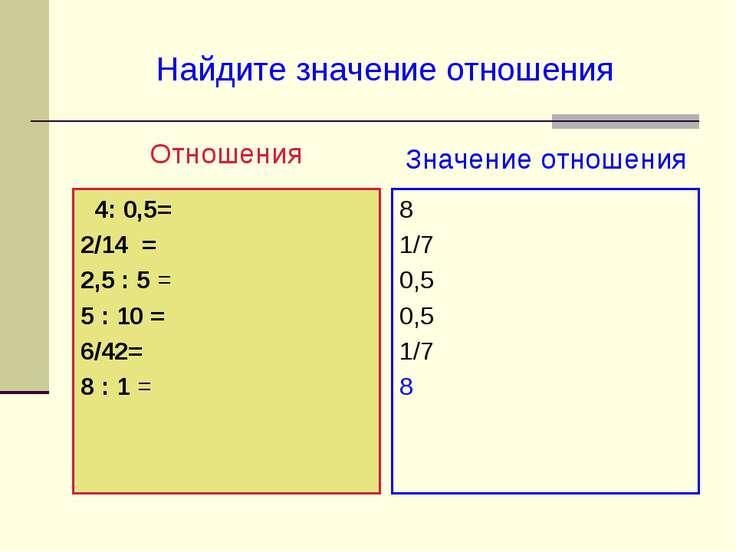 4: 0,5= 2/14 = 2,5 : 5 = 5 : 10 = 6/42= 8 : 1 = 8 1/7 0,5 0,5 1/7 8 Отношения...