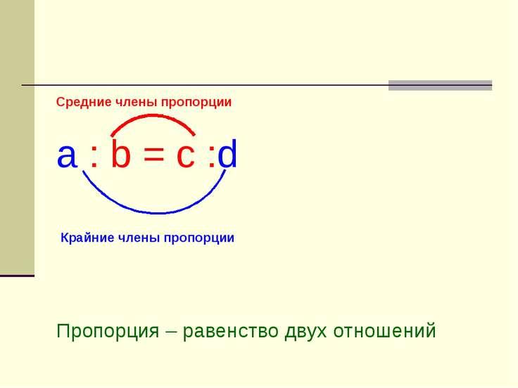 Средние члены пропорции a : b = c :d Пропорция – равенство двух отношений Кра...