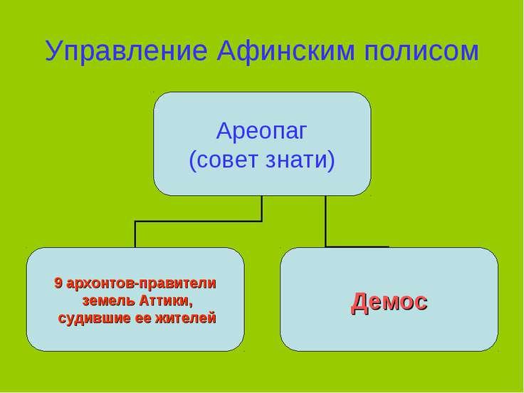 Управление Афинским полисом