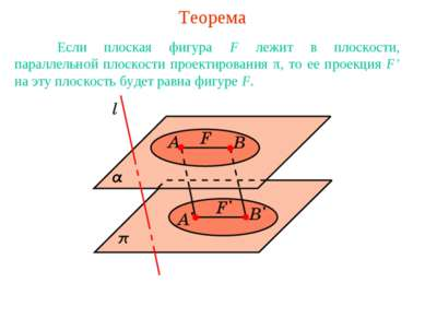 Теорема Если плоская фигура F лежит в плоскости, параллельной плоскости проек...