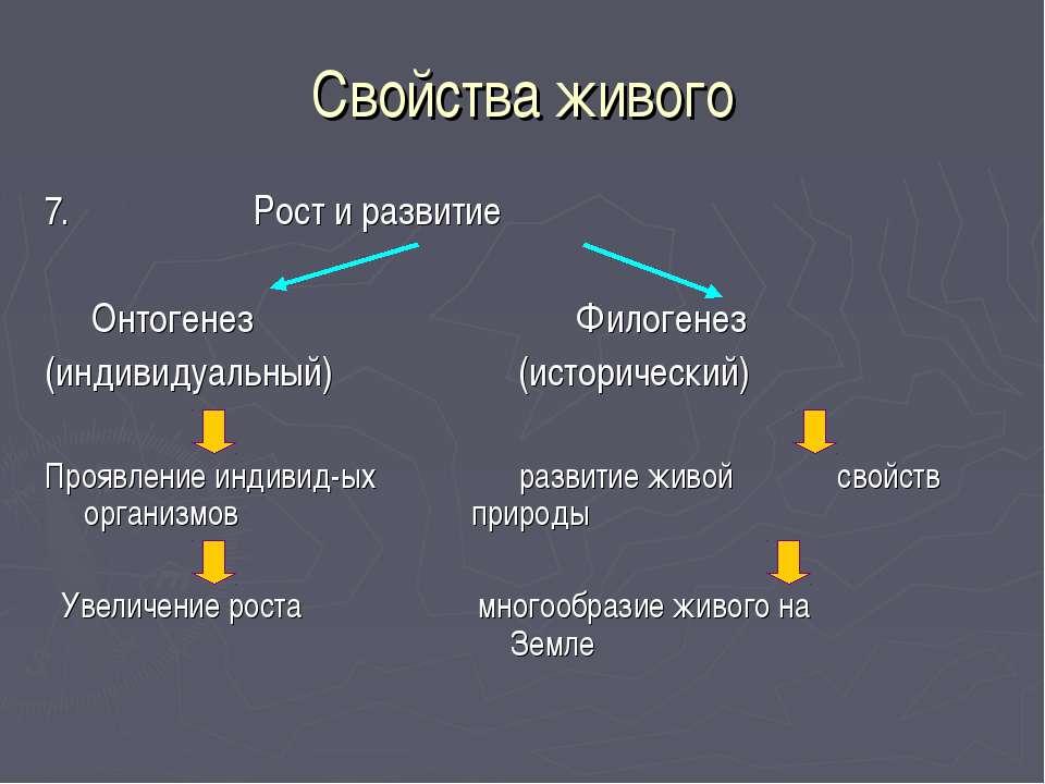 Свойства живого 7. Рост и развитие Онтогенез Филогенез (индивидуальный) (исто...