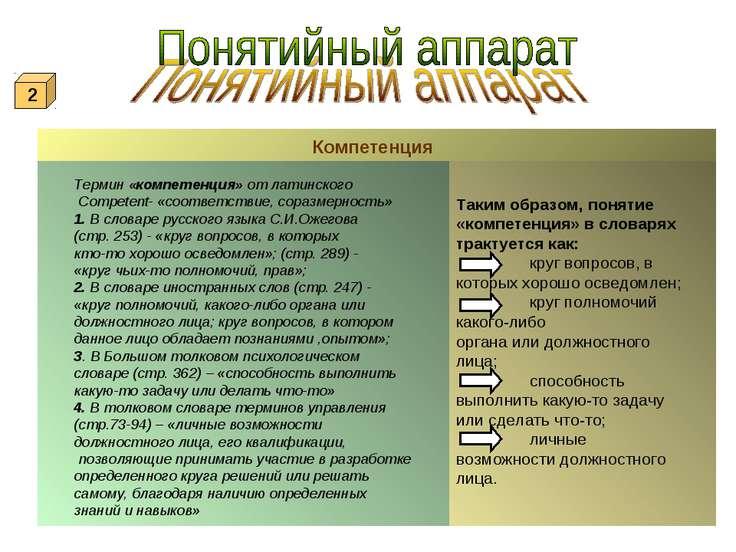 Термин «компетенция» от латинского Competent- «соответствие, соразмерность» 1...