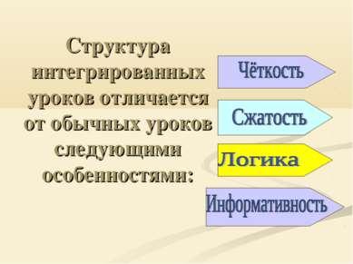 Структура интегрированных уроков отличается от обычных уроков следующими особ...