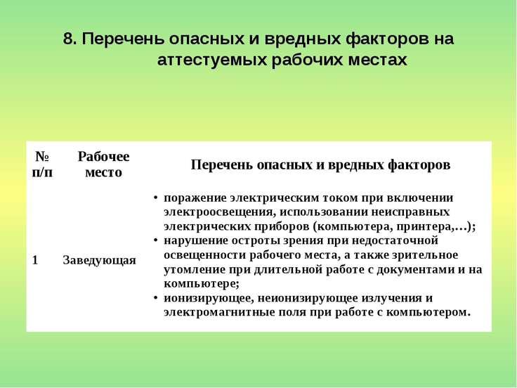 перечень вредных факторов при работе в газ котельной