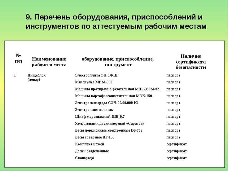 9. Перечень оборудования, приспособлений и инструментов по аттестуемым рабочи...