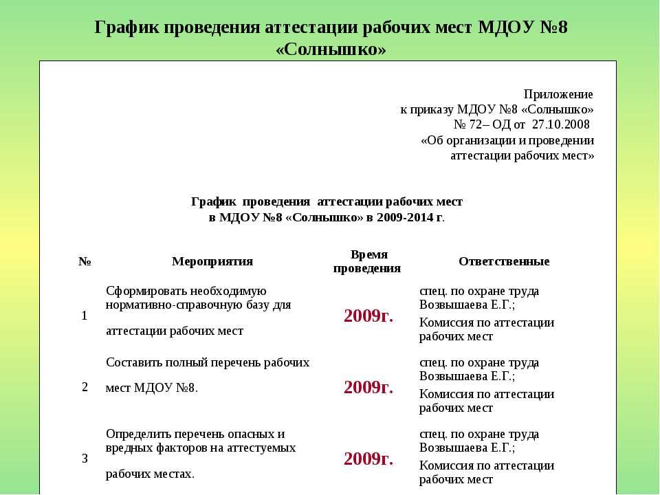 График проведения аттестации рабочих мест МДОУ №8 «Солнышко» Приложение к при...