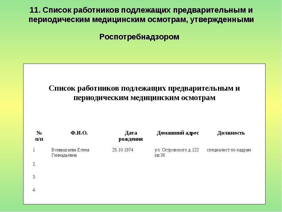 11. Список работников подлежащих предварительным и периодическим медицинским ...