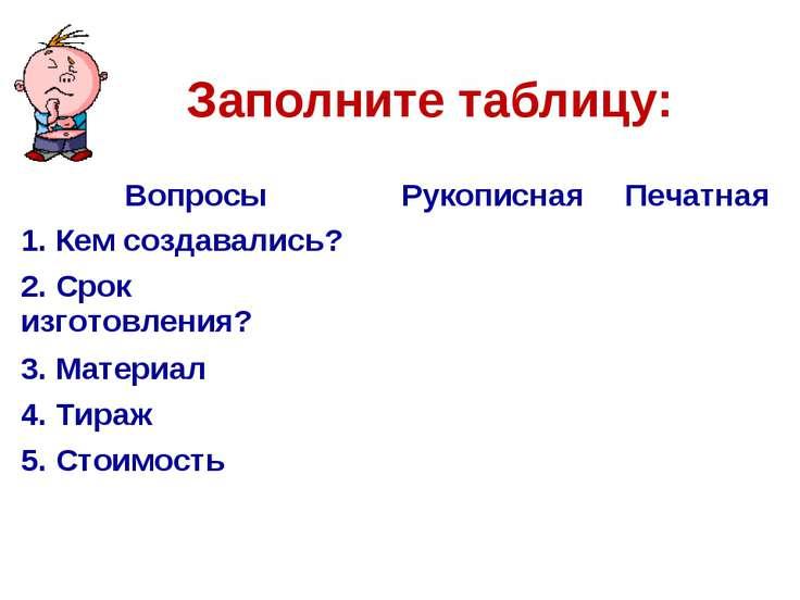 Заполните таблицу: Вопросы Рукописная Печатная 1. Кем создавались? 2. Срок из...