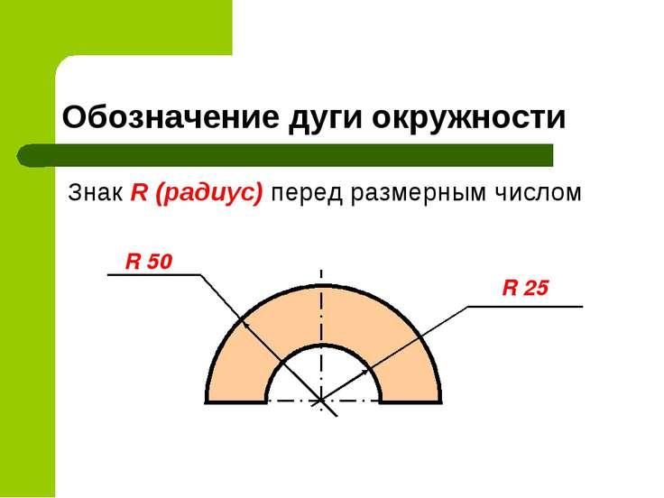 Обозначение дуги окружности Знак R (радиус) перед размерным числом R 50 R 25
