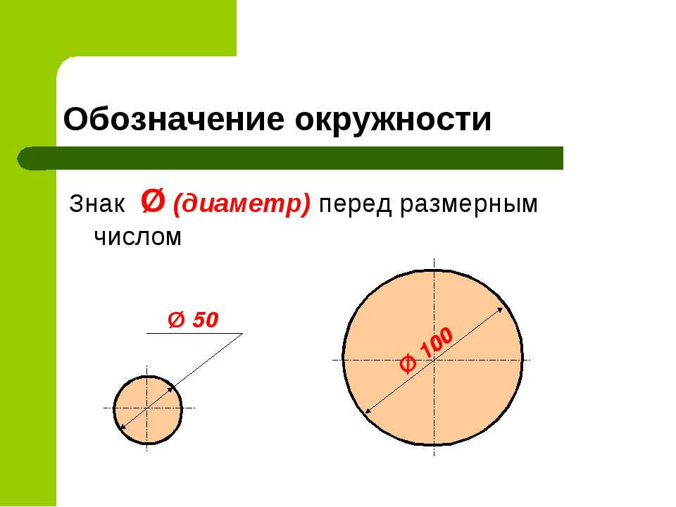 Обозначение окружности Знак Ø (диаметр) перед размерным числом Ø 50 Ø 100