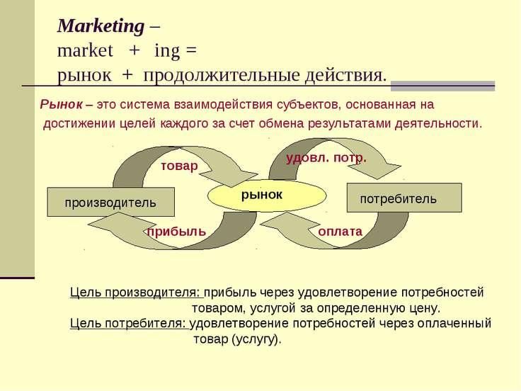 Marketing – market + ing = рынок + продолжительные действия. Рынок – это сист...