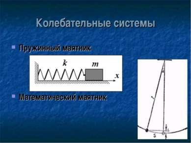 Колебательные системы Пружинный маятник Математический маятник