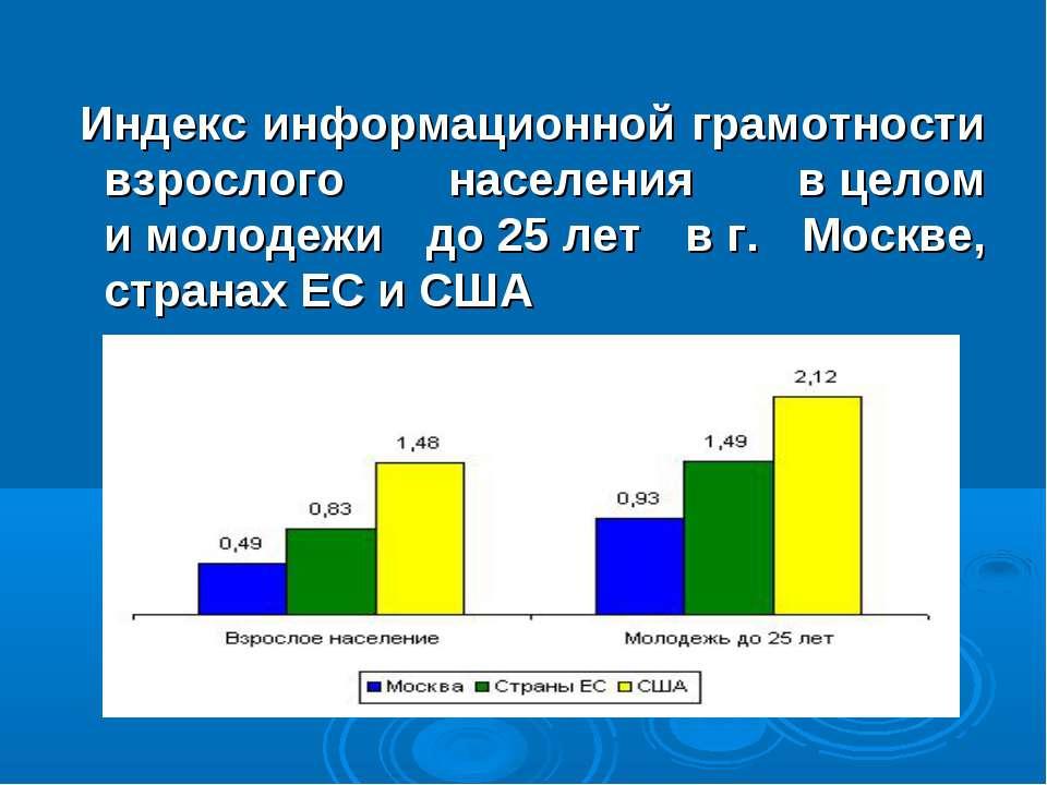 Индекс информационной грамотности взрослого населения вцелом имолодежи до2...