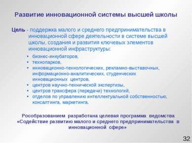 Развитие инновационной системы высшей школы Цель - поддержка малого и среднег...