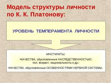 Модель структуры личности по К. К. Платонову: УРОВЕНЬ ТЕМПЕРАМЕНТА ЛИЧНОСТИ И...
