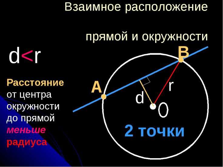 Взаимное расположение прямой и окружности d