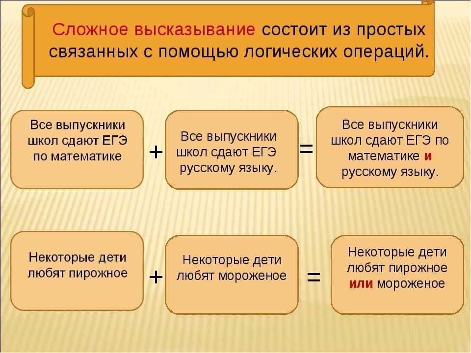 Сложное высказывание состоит из простых связанных с помощью логических операц...