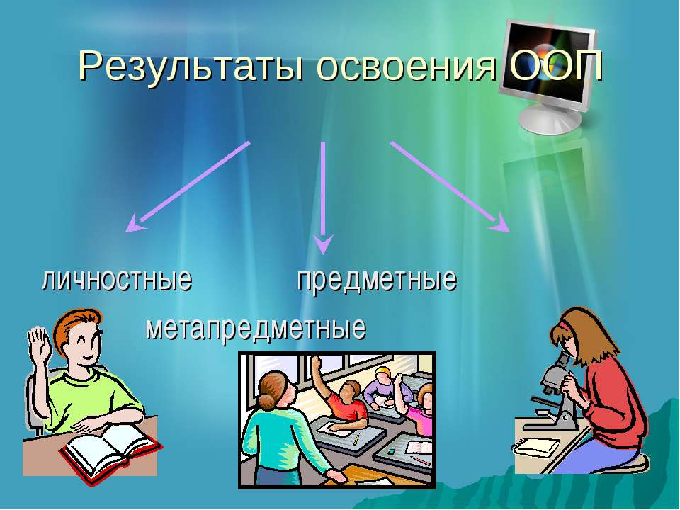 Результаты освоения ООП личностные предметные метапредметные