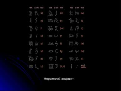Мероитский алфавит