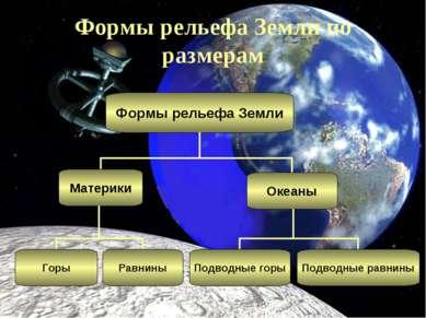 Формы рельефа Земли по размерам Формы рельефа Земли Материки Океаны Подводные...