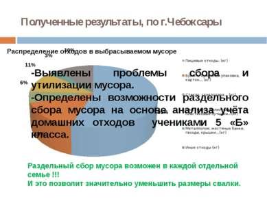 Полученные результаты, по г.Чебоксары Распределение отходов в выбрасываемом м...