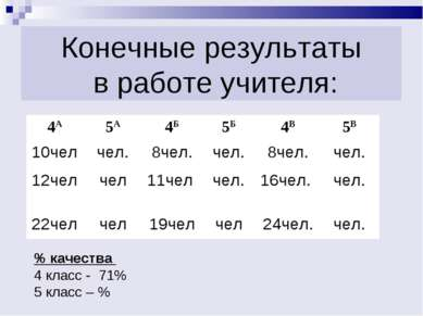 Конечные результаты в работе учителя: % качества 4 класс - 71% 5 класс – % 4А...