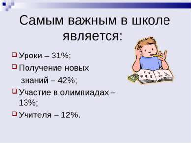 Самым важным в школе является: Уроки – 31%; Получение новых знаний – 42%; Уча...