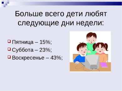 Больше всего дети любят следующие дни недели: Пятница – 15%; Суббота – 23%; В...