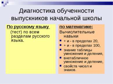 Диагностика обученности выпускников начальной школы По русскому языку (тест) ...