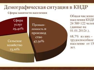 Демографическая ситуация в КНДР Общая численность населения КНДР - 24589122...