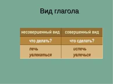 Вид глагола