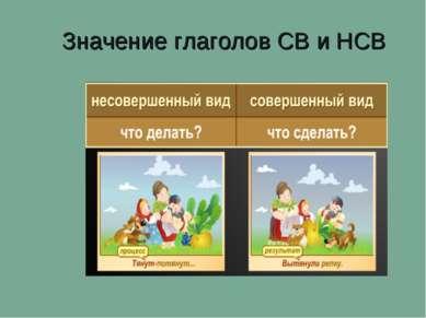 Значение глаголов СВ и НСВ