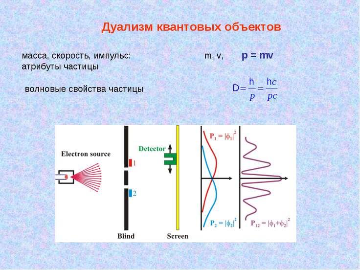 Дуализм квантовых объектов масса, скорость, импульс: m, v, p = mv атрибуты ча...