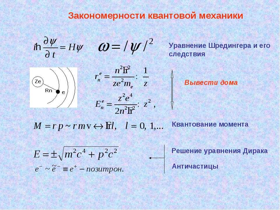 Закономерности квантовой механики Уравнение Шредингера и его следствия Кванто...