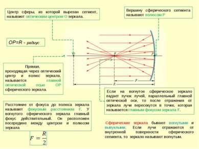 Центр сферы, из которой вырезан сегмент, называют оптическим центром О зеркал...