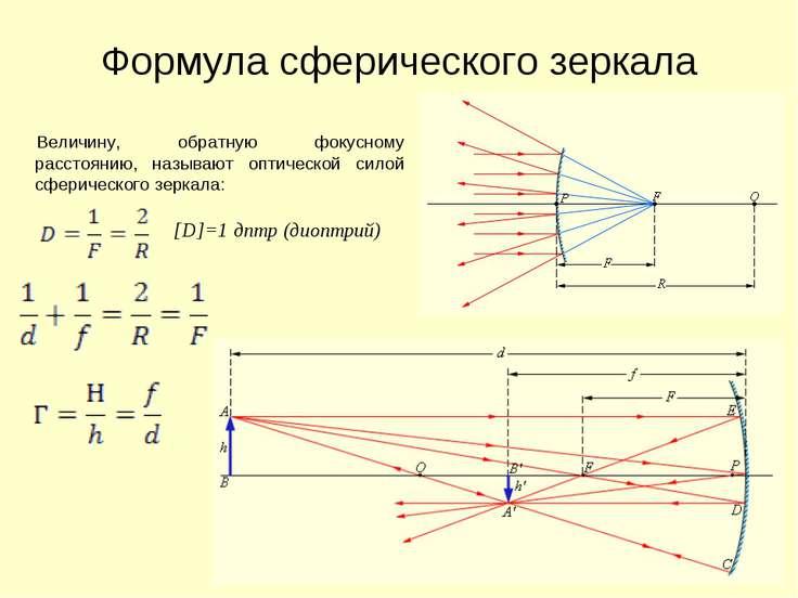 Формула сферического зеркала Величину, обратную фокусному расстоянию, называю...