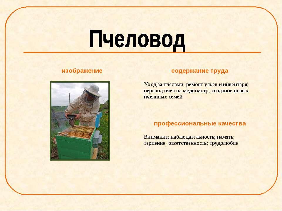 изображение содержание труда Уход за пчелами; ремонт ульев и инвентаря; перев...