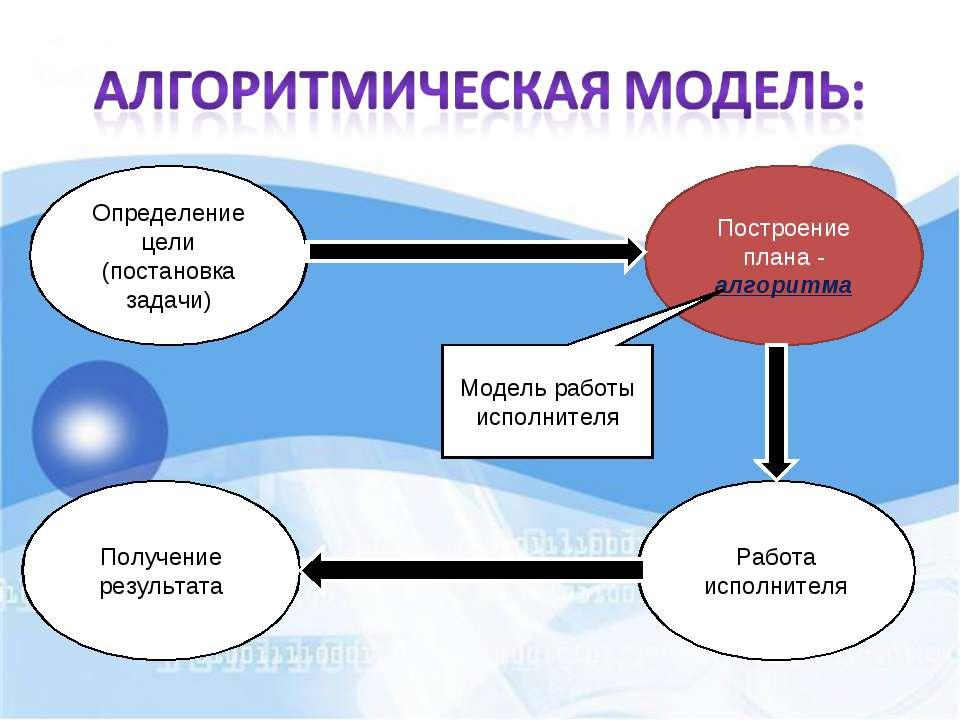 Определение цели (постановка задачи) Построение плана - алгоритма Получение р...