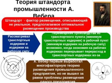 Теория штандорта промышленности А. Вебера Штандорт - фактор размещения, описы...