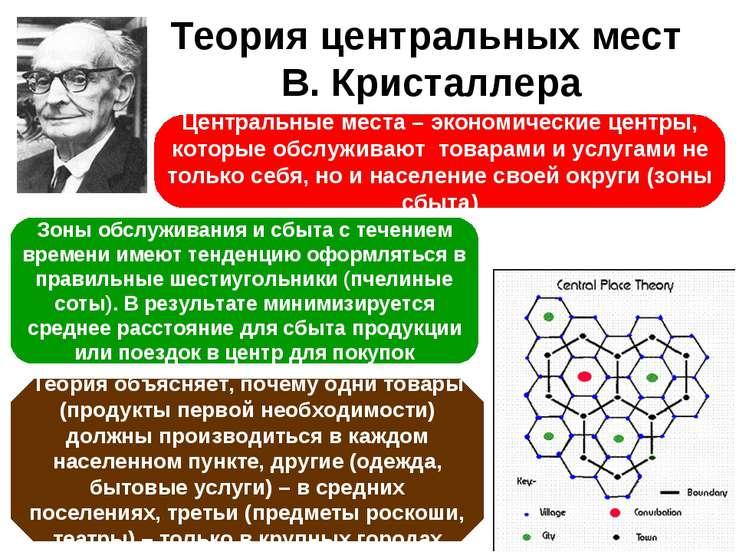 Теория центральных мест В. Кристаллера Центральные места – экономические цент...