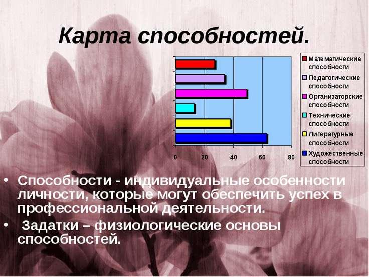 Карта способностей. Способности - индивидуальные особенности личности, которы...