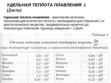 УДЕЛЬНАЯ ТЕПЛОТА ПЛАВЛЕНИЯ λ (Дж/кг) Удельная теплота плавления – физическая ...