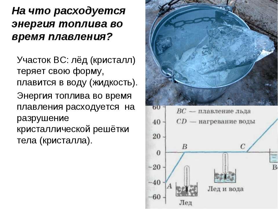 На что расходуется энергия топлива во время плавления? Участок ВС: лёд (крист...