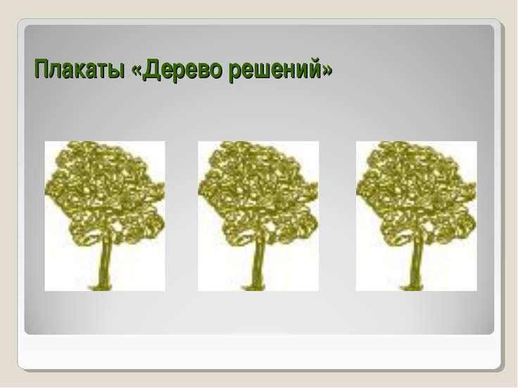Плакаты «Дерево решений»