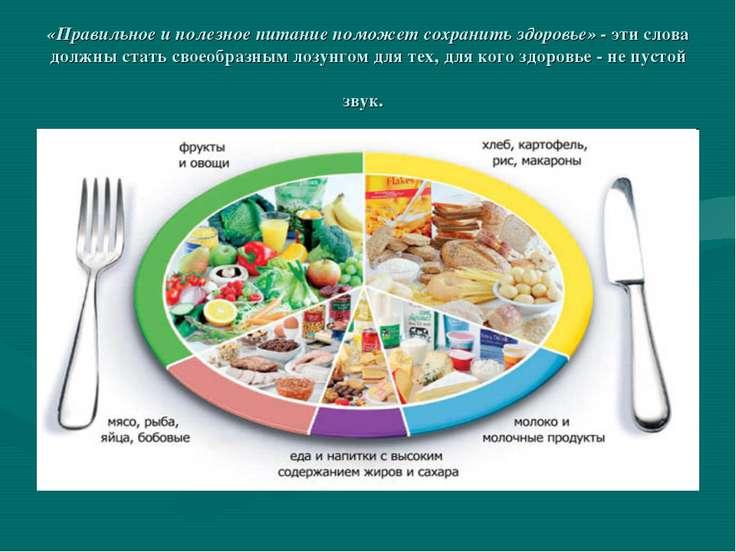 «Правильное и полезное питание поможет сохранить здоровье» - эти слова должны...