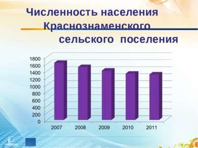 Численность населения Краснознаменского сельского поселения